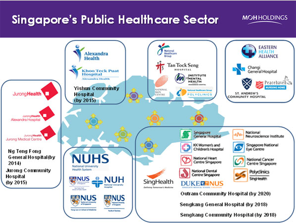 How American sees Singapore Healthcare System - SGHardTruth