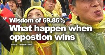 Wisdom of 69.86% - What happen when oppostion wins