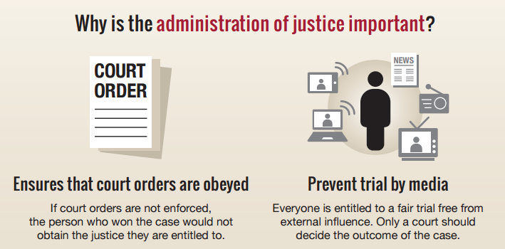 Administration of Justice (Protection) Bill